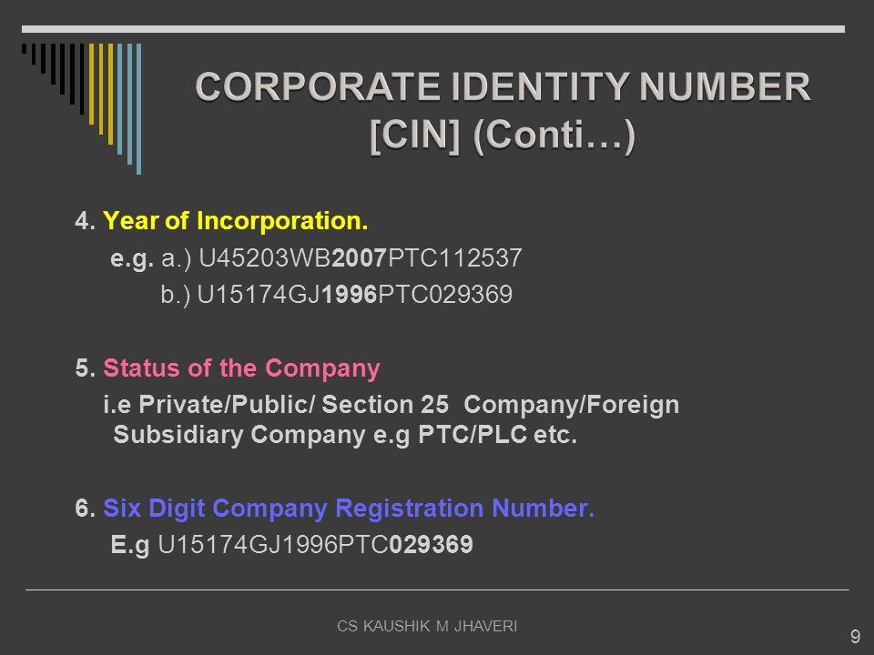 CORPORATE IDENTITY NUMBER [CIN] (Conti…)